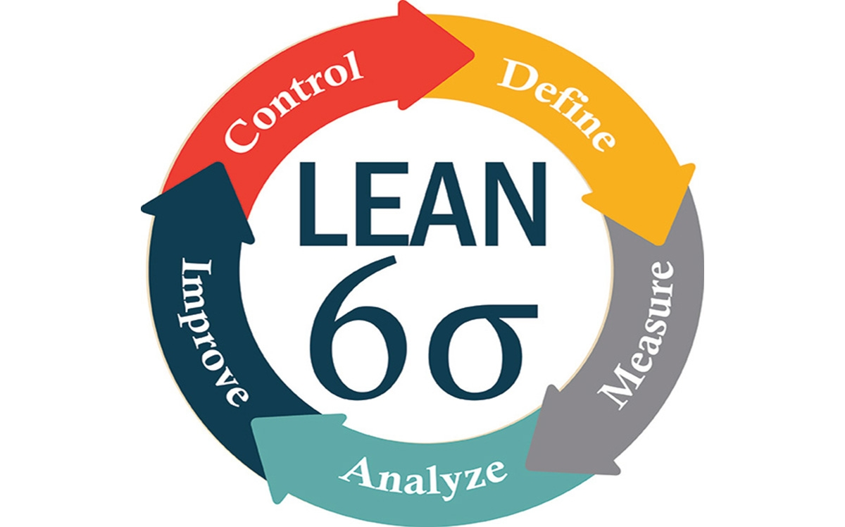 Lean Six Sigma Yellow Belt Certification Course